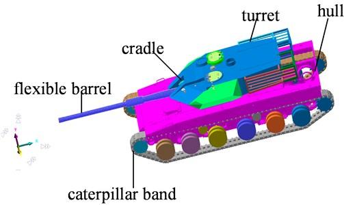 The multi-body simplified model of tank