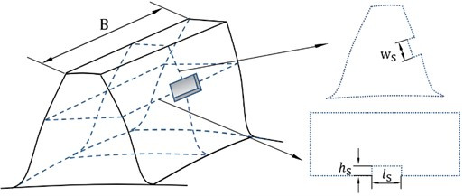 Schematic diagram of spur gear tooth with spalling effect and spalling parameters