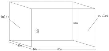 Geometry of fluid domain