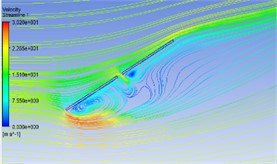 Wind flow streamline in different pitch angles