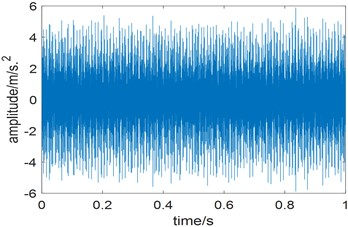 Time domain waveform of the filtered signal