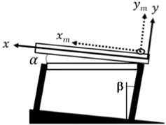 Schematic diagram of a conventional linear vibratory feeder with inclined trough