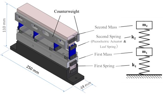 Assembly drawing and simplified mathematical model  of the linear vibratory feeder used in this study