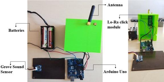 Elements of the sensor node