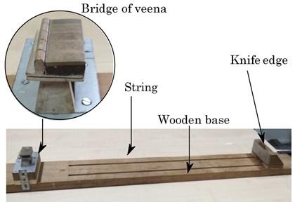 Modified sonometer with veena bridge