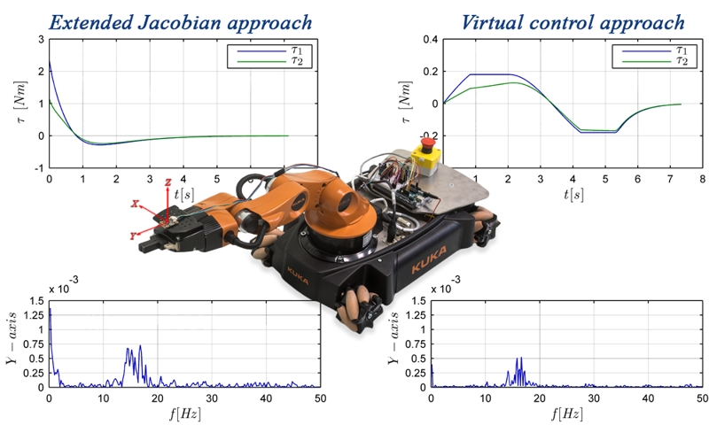 Trajectory planning for mobile manipulators with vibration reduction