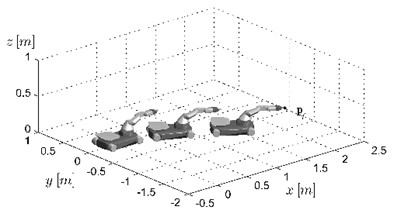 The robot motion in the workspace