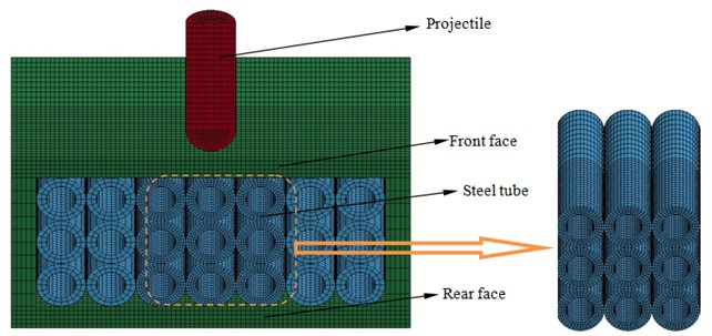 Finite element model for simulation of projectile impact steel tube array composite armor