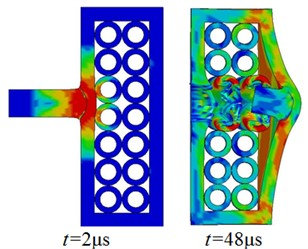 Deformation and von Mises stress distribution of projectile target  during penetration of composite armor with different steel tube array structure