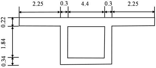 The sectional size of box girder (unit: m)