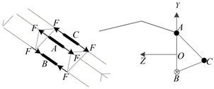 Working diagram of actuators