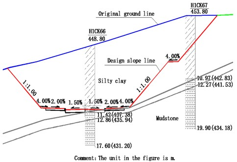 The real scene and the geological profile of the high cut slope roadbed at the research site