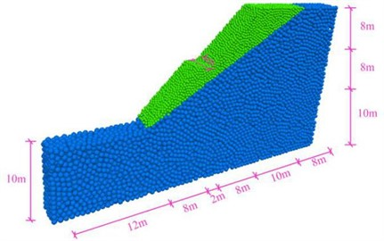 PFC numerical model of three-dimensional particle flow
