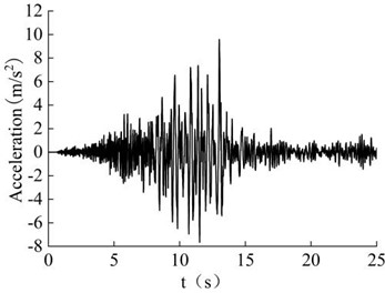 Acceleration time history curve of seismic E-W wave