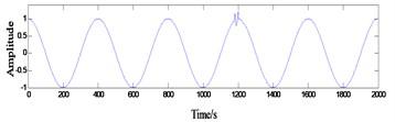 Original signal containing  local oscillation