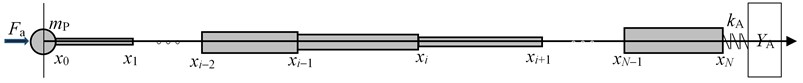 Simplified model of the longitudinal vibration of the propulsion shafting