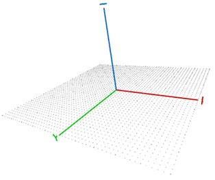 3D interactive scene