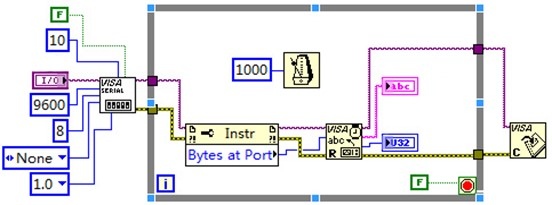 Host computer program for laser tunnel detection