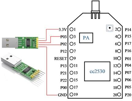 Module transition wiring diagram