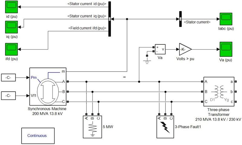 Simulation of three-phase short circuit electromagnetic transient process of synchronous generator