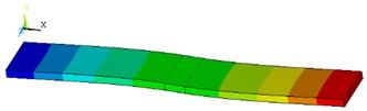 Specimens mode shape built by ANSYS V. 19.1: a) 1st mode shape at 234.2 Hz (500D);  b) 2nd mode shape at 922.2 Hz; c) 1st mode shape (290D); d) 2nd mode shape (290D)