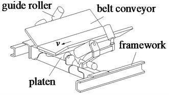The actual structure and model of the platen roller model