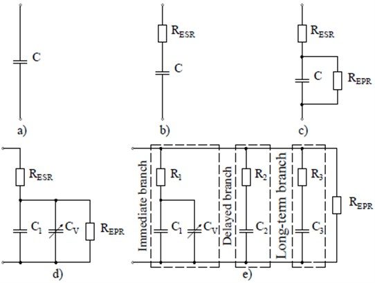 Equivalent circuit models of the SC: a) Ideal model; b) Commercial model; c) Simplified model;  d) 1-branch model; e) Zubieta-Bonert model, where C – ideal capacitor; RESR – equivalent series resistance; REPR – equivalent parallel resistance; C1 - fixed capacitance differential capacitor;  CV – voltage-dependent capacitance of the differential capacitor; R1, R2, R3 – resistance of  branches Immediate branch, Delayed branch, Long-term branch accordingly; C2, C3 – capacitor  of branches Delayed branch, Long-term branch accordingly