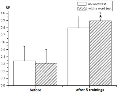 """Dynamics of the effectiveness control of the equilibrium function in the calculated indices (RP) in volunteers before and after 5 trainings on the simulator of motor coordination of a group without a word test and a group with an additional presentation of the """"10 words"""" test by Luria [6]. *p< 0.05"""