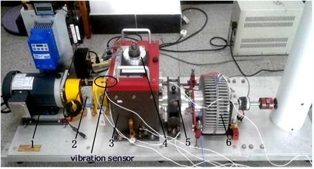 The multistage gear transmission system test rig: 1 – motor; 2 – torque sensor and encoder;  3 – two-stage fixed-axis gearbox; 4 – radial bearing load; 5 – one-stage planetary gearbox; 6 – brake