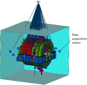 Calculation model for the radiated  acoustic sound field