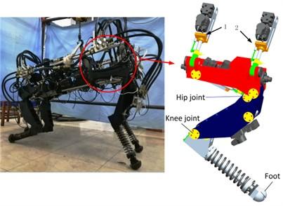 An electro-hydraulic servo four-legged robot model: a) 3D configuration of a four-legged robot  with electro-hydraulic system, b) single-leg 3D configuration of a four-legged robot