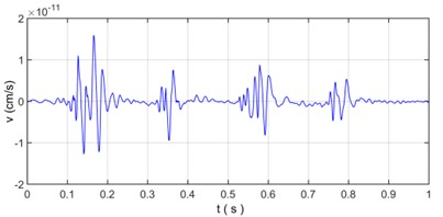 The reconstructed vibration signal and relative error based on wavelet transform