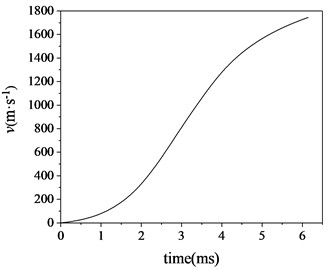 Velocity of projectile in bore