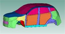 Vehicle SEA model