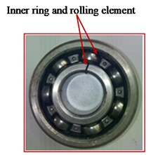 Rolling bearing compound faults for (a1)-(a3) compound faults of outer race and rolling  element; inner race and rolling element; outer race, inner race and rolling element