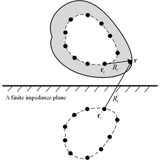 The schematic diagram of the half-space ESM