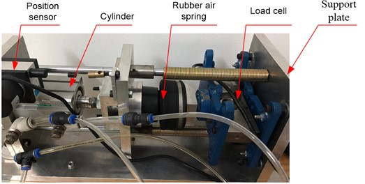Experimental setup: a) photograph of the test rig; b) schematic of the test rig