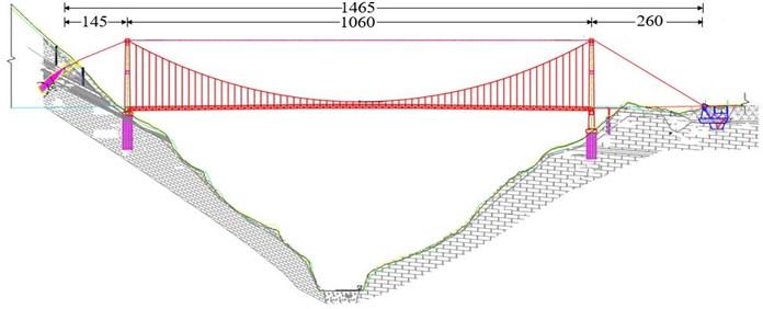 Layout of the bridge elevation (unit: m)