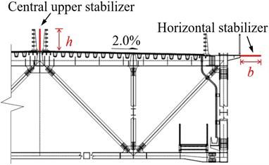 Combined measure schematic diagram