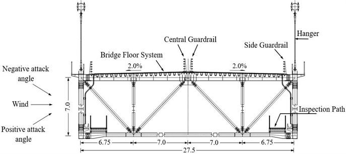 Standard truss-stiffening girder cross-section (unit: m)