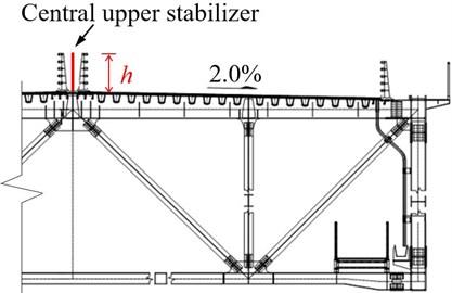 Central upper stabilizer schematic diagram