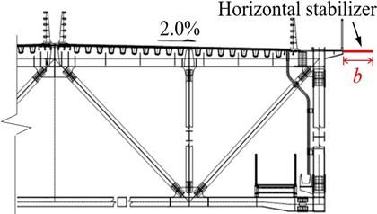 Horizontal stabilizer schematic diagram