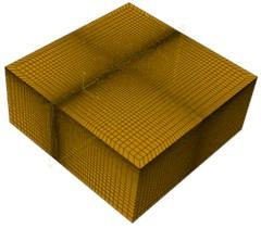 Foundation soil model