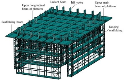 Finite element model of HISSF platform