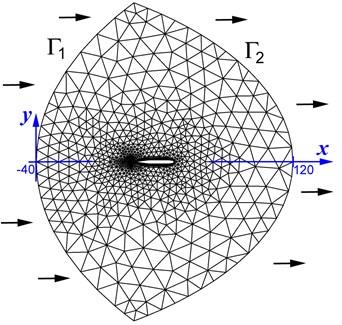 Sketch of the computational mesh