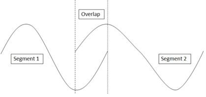Overlap of engine sound segments