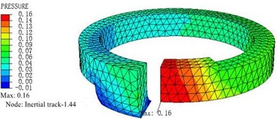 Simulation of inertial track at inlet fluid velocity of 4775 mm/s