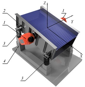 Vibration screen model