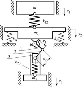 Three-mass vibratory system: 1 – crank; 2 – connecting rod; 3 – slider (piston)