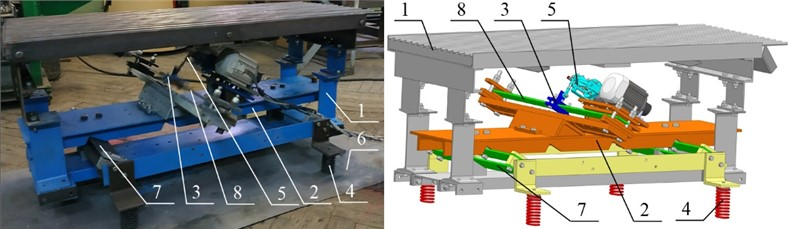 Vibratory conveyer-separator with crank excitation mechanism: 1 – upper conveying-separating tray; 2 – intermediate frame; 3 – lower frame (disturbing body); 4 – vibration isolators;  5 – crank excitation mechanism; 6 – unmovable (stationary) base; 7, 8 – flat springs